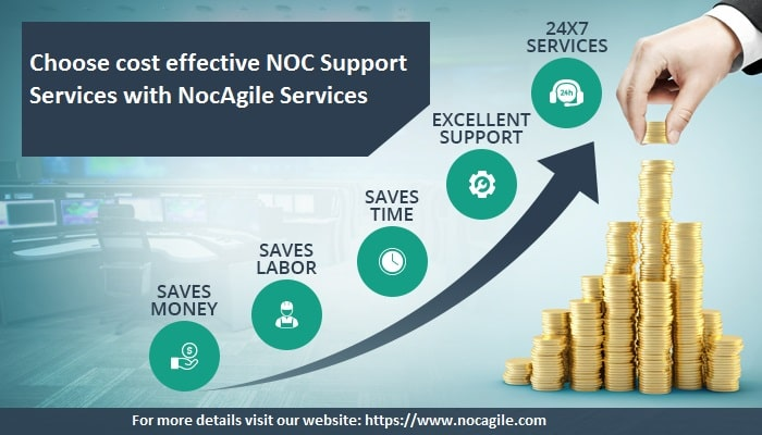 noc support pricing