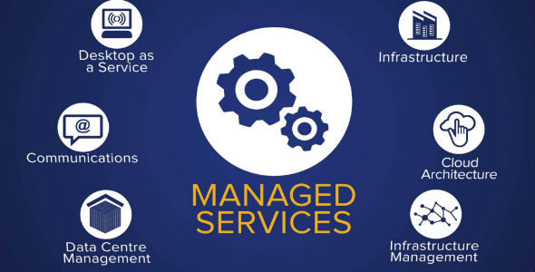 Managed NOC Services